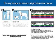 "PetSafe Freedom Aluminum Patio Panel Sliding Glass Pet Door, 76 13/16"" to 81-Inch, White, Large"