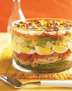 Visual Salad