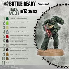 Continuing our series on painting Astartes super fast, we look at how to get Dark Angels, Space Wolves and Iron Hands ready for the table… Warhammer Dark Angels, Dark Angels 40k, Warhammer Fantasy, Painting Recipe, Painting Tips, Painting Tutorials, Warhammer Paint, Warhammer 40000, Guardia Imperial 40k
