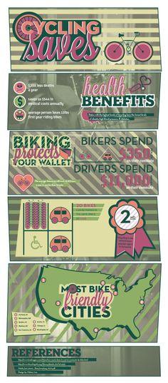 Cycling benefits / Les avantages du cyclisme