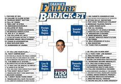 Obama Failure Bracket