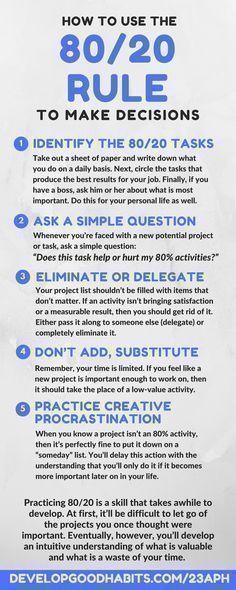 What is the 80/20 rule for taking big decisions in business... Follow me, Mohammad Khan, (bloogle01.com) for daily digital marketing ideas, sales & motivation. #bloogle01 #success #goals #personaldevelopment #entrepreneur #lifehacks #successmantra #Motivation #ideas #lifestyle #Marketing #SEO #SMM #blog #leadership #inspiration #business #work