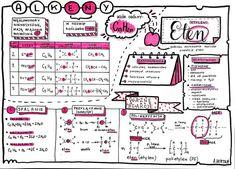 High School Life, Back To School, Desk Organization Diy, School Notebooks, School Motivation, School Notes, Study Notes, Chemistry, Knowledge