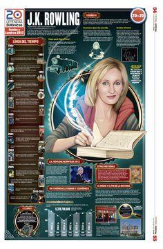J-K. Rowling