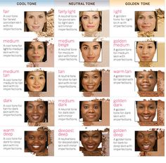 good to know your skin tone. then you can use colors for your makeup & clothes that flatter you
