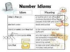 Grammar Tips - Number Idioms British English, English Fun, English Grammar, Learn English, English Language, English Teaching Materials, Teaching English, Grammar Tips, Six Feet Under