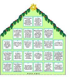 Christmas Games, Christmas Deco, Xmas, Advent Calendar, Printables, Crafts, Diy, Wallpaper, School
