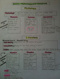 how to do an essay analysis