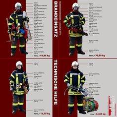 Mystery figure at Notre Dame cathedral fire.. No Worries! Fakebook informed me it was just a Fireman C510efd80524a6a91e34ce2208966a82--languages-motivation