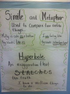Figurative Language Anchor Chart. Repinned by SOS Inc. Resources. Follow all our boards at pinterest.com/sostherapy for therapy resources.