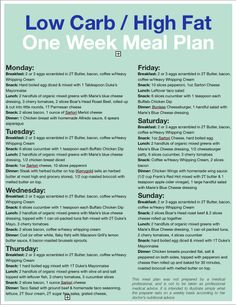 You Eat Low Carb What do you Eat Besides Bacon A Simple One Week Low Carb Meal P. - Keto for beginners Carb Cycling Meal Plan, Low Carb Meal Plan, Diet Plan Menu, Keto Diet Plan, Diet Meal Plans, Atkins Diet, Paleo Diet, Meal Prep, High Carb Meals