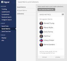 #Signal è il nuovo strumento di Facebook e Instagram con cui i giornalisti potranno individuare fonti, temi emergenti, utenti influenti e molto altro.  http://www.socialistening.it/facebook-lancia-signal-fonte-trending-topic-e-strumenti-evoluti-per-giornalisti/