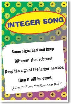 Integer Song - NEW Classroom Math Poster
