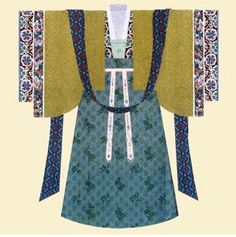 Shang clothing had roughly 12 styles, which I will not put forward details of each, what's good to keep in mind is that they all follow the same codes of pattern described previously. An examples of different styles of aristocratic clothing during Shang Dynasty.
