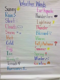 Fun in First Grade: Weather Words Weather Words, Weather Unit, Weather And Climate, Weather Book, Weather Science, Weather Lesson Plans, Weather Lessons, Teaching Weather, Weather Vocabulary
