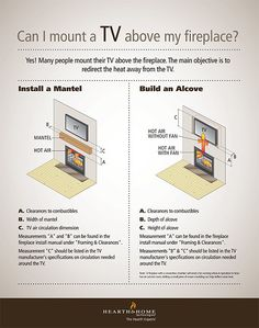 """Fantastic Photo Brick Fireplace tv mount Tips """"To ensure your television isn't damaged from the heat, care must be taken to ensure heat gener Above Fireplace Ideas, Fireplace Tv Wall, Fireplace Remodel, Fireplace Inserts, Living Room With Fireplace, Fireplace Design, Home Living Room, Tv Mounted Above Fireplace, Fireplace Stone"""