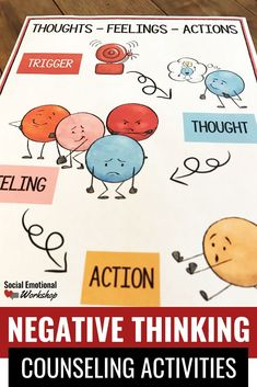 Cognitive behavioral therapy activities for kids that elementary school counselors can use to help students challenge negative thinking. Counseling Activities, Therapy Activities, Group Counseling, Cbt Therapy, Play Therapy, School Counseling, Anger Management Activities For Kids, Speech Therapy, Elementary School Counselor