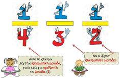 Education, Maths, Classroom Ideas, Classroom Setup, Onderwijs, Learning, Classroom Themes