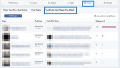 Interested in knowing what content works for your competitors on Facebook? This article shows how to find out by using Facebook Insights' Pages to Watch. #socialmedia #marketing www.mobloggy.com