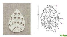 Crochet Motif Patterns, Lace Patterns, Crochet Stitches, Crochet Hook Sizes, Crochet Hooks, Mercerized Cotton Yarn, Pineapple Crochet, Crochet Christmas Ornaments, Yarn Brands