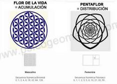 geometria sagrada arte | Psicogeometría y Geometría Sagrada -