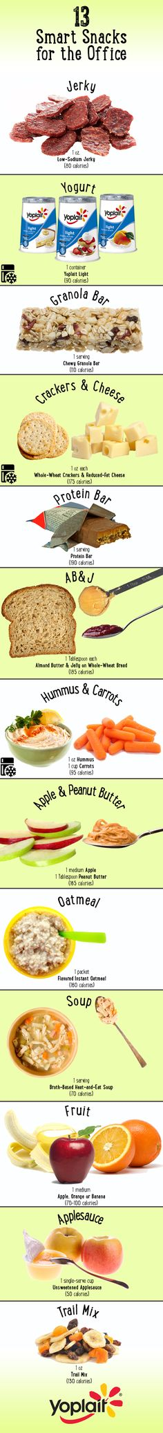 13 smart #snacks to keep at your desk. Can't wait to try some of these! | via @SparkPeople #healthy #food #nutrition
