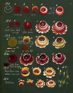 Roses bauern