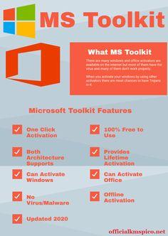 идеи на тему Microsoft Toolkit 8 окно