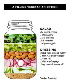 Salad in a jar is a great way to keep your lunch healthy and convenient. We rounded up the best mason jar salad recipes to inspire your lunch menu and make your co-workers jealous. Mason Jar Lunch, Mason Jar Meals, Meals In A Jar, Mason Jars, Radish Recipes, Veggie Recipes, Healthy Recipes, Salad Recipes, Veggie Meals