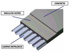 SISTEMA DE LOSAS METALDECK: Construya Fácil Steel Deck, Metal, Arch, Ideas, Welded Art, Mezzanine, Ceilings, Projects To Try, Longbow