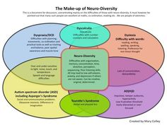 The make-up of neuro-diversity