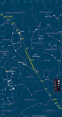 December 2018 track of comet Sky and Telescope Hubble Space Telescope, Space And Astronomy, Oort Cloud, Microsoft, Hope For The Day, Refracting Telescope, Dwarf Planet, Star System, Constellations
