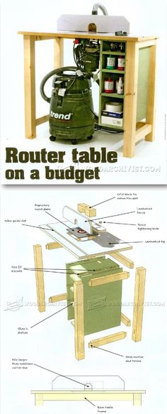 Budget Router Table Plans - Router Tips, Jigs and Fixtures | WoodArchivist.com