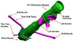 McDonnell-Douglas/Boeing Gas Coupled Lift Fan design