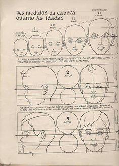 The head of a baby and child. Human Anatomy Drawing, Human Figure Drawing, Body Drawing, Life Drawing, Anatomy Sketches, Art Sketches, Art Drawings, Arte Com Grey's Anatomy, Anatomy Art