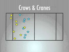 "Crows & Cranes - students are split into 2 equal teams - the crows & the cranes; both stand on opposite sides of the center line, caller calls out either ""crows"" or ""cranes"", whichever one is called must run to safety while the other tries to tag them, once tagged you join that team, play continues until all players are on one team"