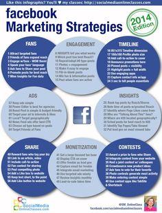 2014 #Facebook #Marketing Strategies #Infographic #socialmedia
