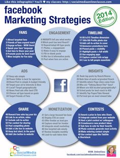 2014 #Facebook #Marketing Strategies #Infographic #socialmedia