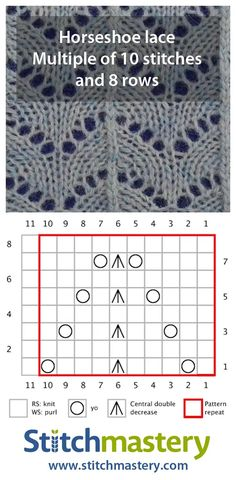 Get creative with lace knitting stitches. – Awesome Knitting Ideas and Newest Knitting Models Lace Knitting Stitches, Lace Knitting Patterns, Knitting Charts, Lace Patterns, Knitting Socks, Baby Knitting, Stitch Patterns, Joining Yarn, Knit Purl