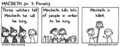All of Shakespeare's Plays, Converted to 3-Panel Webcomics--kinda like writing a logline!