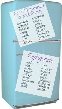 Handy guide for what goes into the fridge and what stays out.