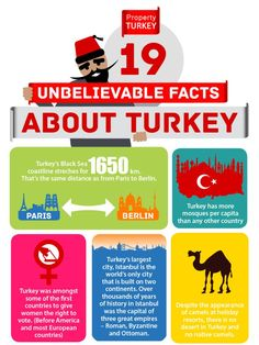 Infographic - 19 interesting facts about Turkey
