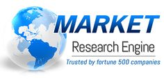 Intelligent Virtual Assistant Market Analysis, Size, Share, Growth, Trends and Forecast Report 2015 – 2022