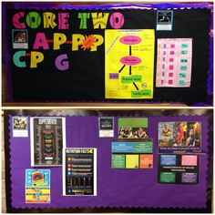HSC PDHPE Core 2 Factors Affecting Performance display boards. ratusaupdhpe.weebly.com/