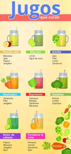 3 formas de preparar jugo verde y bajar de peso a la segura El jugo verde te apo… 3 ways to prepare green juice and lose weight safely The green juice gives you vitamins and minerals, perfect food to start the day and give energy to the body. Healthy Juices, Healthy Drinks, Healthy Recipes, Healthy Food, Drink Recipes, Nutrition Drinks, Health Benefits, Health Tips, Women's Health