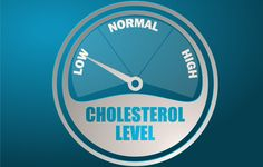 4 Foods That Can Naturally Lower Your Cholesterol  http://www.menshealth.com/nutrition/foods-that-naturally-lower-cholesterol