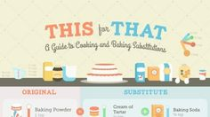 This Infographic Gives You Substitutes for Common Ingredients