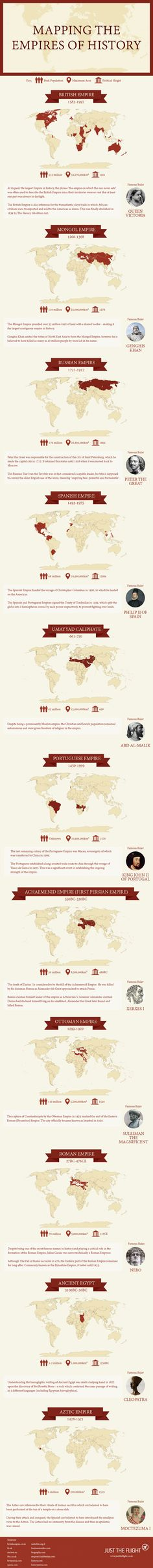 Mapping the Empires of History Infographic