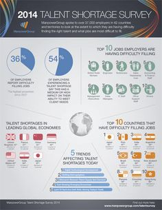 Thumbnail image of 2013 Talent Shortage Infographic