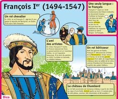 Educational infographic : Fiche exposés : François I Ap French, French History, French Words, Learn French, French Teaching Resources, Teaching French, Bataille De Marignan, French Alphabet, French Teacher